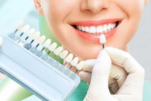 牙周病患者義齒修複前爲什麽要先做牙周治療